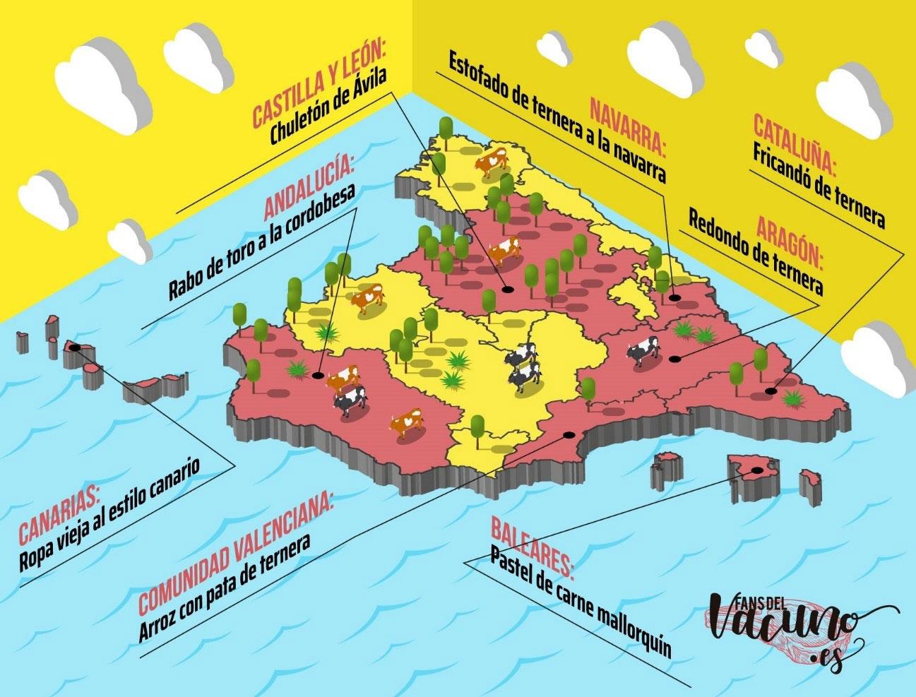 mapa provacuno platos de carne